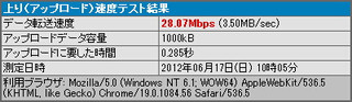 Speedtest_upload_20120617_2807mbps